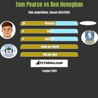 Tom Pearce vs Ben Heneghan h2h player stats