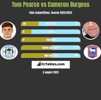 Tom Pearce vs Cameron Burgess h2h player stats
