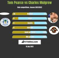 Tom Pearce vs Charles Mulgrew h2h player stats