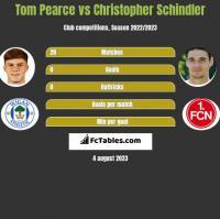 Tom Pearce vs Christopher Schindler h2h player stats