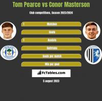 Tom Pearce vs Conor Masterson h2h player stats
