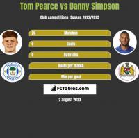 Tom Pearce vs Danny Simpson h2h player stats
