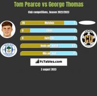 Tom Pearce vs George Thomas h2h player stats