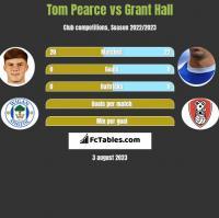 Tom Pearce vs Grant Hall h2h player stats