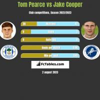 Tom Pearce vs Jake Cooper h2h player stats