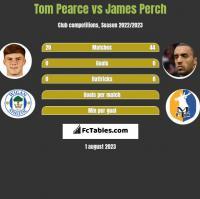Tom Pearce vs James Perch h2h player stats
