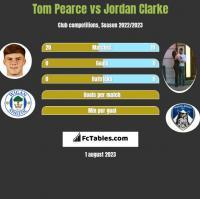 Tom Pearce vs Jordan Clarke h2h player stats