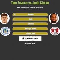 Tom Pearce vs Josh Clarke h2h player stats