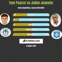Tom Pearce vs Julian Jeanvier h2h player stats