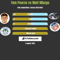 Tom Pearce vs Matt Miazga h2h player stats