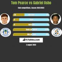 Tom Pearce vs Gabriel Osho h2h player stats