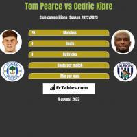 Tom Pearce vs Cedric Kipre h2h player stats