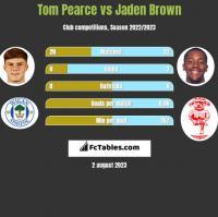 Tom Pearce vs Jaden Brown h2h player stats