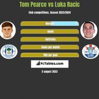 Tom Pearce vs Luka Racic h2h player stats