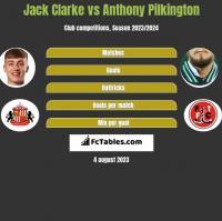 Jack Clarke vs Anthony Pilkington h2h player stats