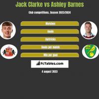 Jack Clarke vs Ashley Barnes h2h player stats