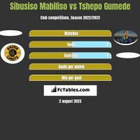 Sibusiso Mabiliso vs Tshepo Gumede h2h player stats
