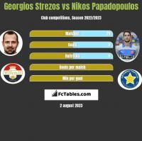 Georgios Strezos vs Nikos Papadopoulos h2h player stats