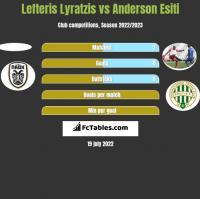 Lefteris Lyratzis vs Anderson Esiti h2h player stats