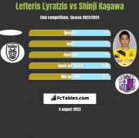 Lefteris Lyratzis vs Shinji Kagawa h2h player stats