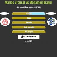 Marios Vrousai vs Mohamed Drager h2h player stats