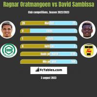 Ragnar Oratmangoen vs David Sambissa h2h player stats