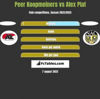 Peer Koopmeiners vs Alex Plat h2h player stats