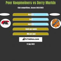 Peer Koopmeiners vs Derry Murkin h2h player stats