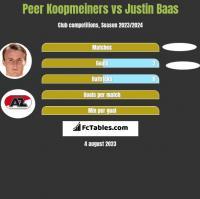 Peer Koopmeiners vs Justin Baas h2h player stats