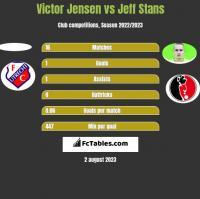 Victor Jensen vs Jeff Stans h2h player stats