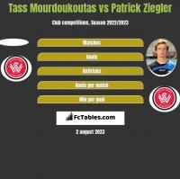 Tass Mourdoukoutas vs Patrick Ziegler h2h player stats