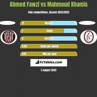 Ahmed Fawzi vs Mahmoud Khamis h2h player stats