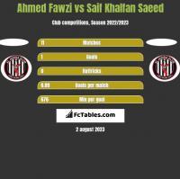 Ahmed Fawzi vs Saif Khalfan Saeed h2h player stats
