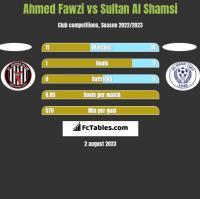 Ahmed Fawzi vs Sultan Al Shamsi h2h player stats