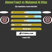 Ahmed Fawzi vs Mohamed Al Attas h2h player stats