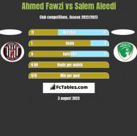 Ahmed Fawzi vs Salem Aleedi h2h player stats
