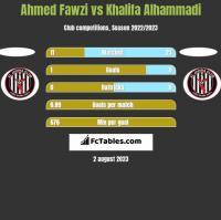 Ahmed Fawzi vs Khalifa Alhammadi h2h player stats