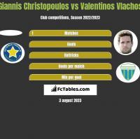 Giannis Christopoulos vs Valentinos Vlachos h2h player stats