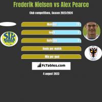 Frederik Nielsen vs Alex Pearce h2h player stats