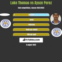 Luke Thomas vs Ayoze Perez h2h player stats