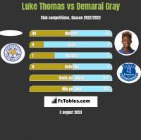 Luke Thomas vs Demarai Gray h2h player stats