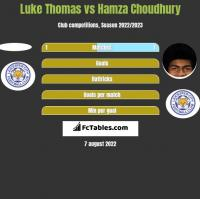 Luke Thomas vs Hamza Choudhury h2h player stats