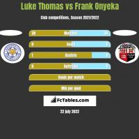 Luke Thomas vs Frank Onyeka h2h player stats