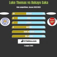 Luke Thomas vs Bukayo Saka h2h player stats