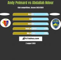 Andy Pelmard vs Abdallah Ndour h2h player stats