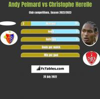 Andy Pelmard vs Christophe Herelle h2h player stats