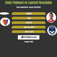 Andy Pelmard vs Laurent Koscielny h2h player stats