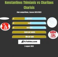Konstantinos Thimianis vs Charilaos Charisis h2h player stats