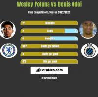 Wesley Fofana vs Denis Odoi h2h player stats