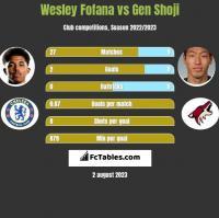 Wesley Fofana vs Gen Shoji h2h player stats